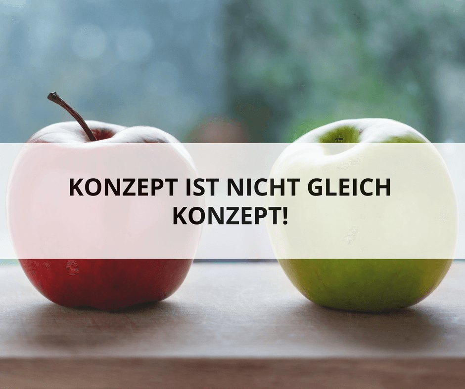 Vergleich Online-Marketing-Konzept Kommunikationskonzept