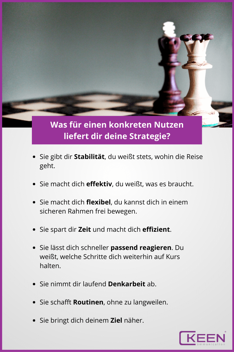 Nutzen von Strategien